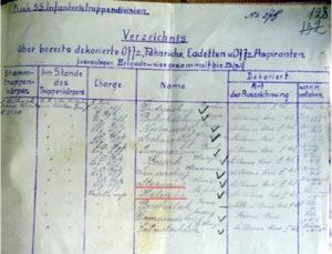 Списки січових стрільців, які отримали нагороди; серед них Олена Степанів і Софія Галечко, 1915 р. (ЦДІА України у Львові)